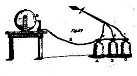 One of the drawings by 'Mentor' in Anthologia Hibernica, October 1794, describing an early generator.