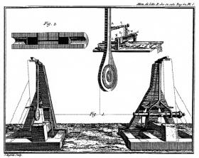 D'Arcy's Momentium Pendulum for measuring the recoil and power of cannon. (Académie des Sciences de Paris)