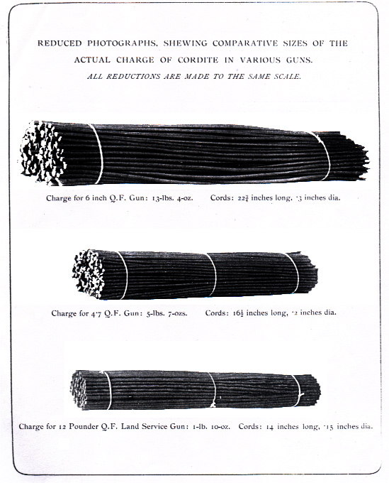 The final product. These bundles of cordite were then packed into wooden crates, shipped to Woolwich and used as explosives in bullet cartridges and artillery shells. (Birmingham City Archive)