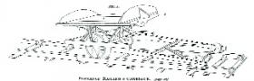 Portable railing and carriage invented by Richard Lovell Edgeworth, who surveyed the hinterland of his house in Edgeworthstown, Co. Longford.