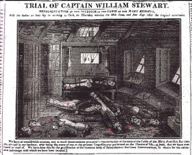 'Representation of the interior of the cabin of the Mary Russell, with the bodies [numbered] as they lay on arriving in Cork on Thursday morning the 26th June, and four days after the tragical occurrence.' (The Constitution or Cork Advertiser)