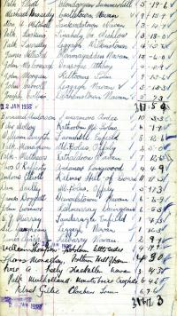 Tobacco-grower's ledger, January 1938, County Meath. (Meath County Library)